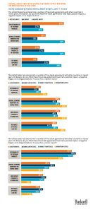 BIPP Free Trade Survey